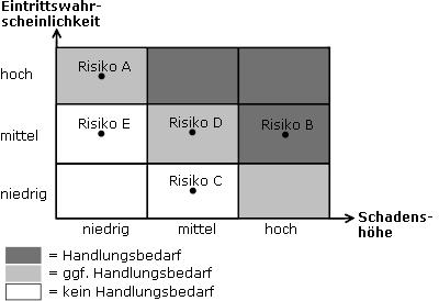 pdf The Blumenfeld