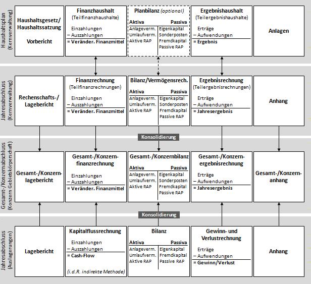 download Kompetenzmanagement in der Praxis: Mitarbeiterkompetenzen systematisch