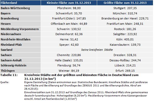 haushaltssteuerung.de :: weblog :: kommunalstrukturen in