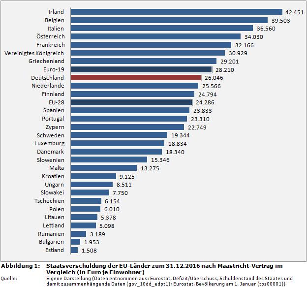 einwohnerzahl länder